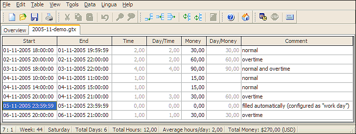 time sheets time tracking