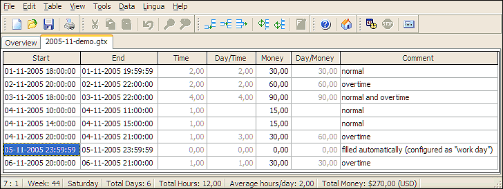 time sheets salary configuration