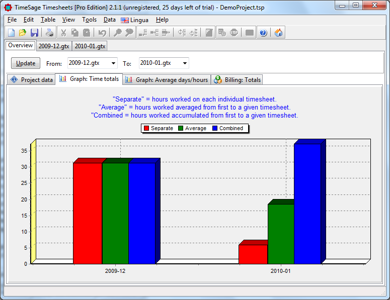 TimeSage Timesheets version 2.1.1 in Windows 7 - project statistics