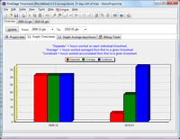 Screenshot: TimeSage Timesheets version 2.1.1 in Windows 7 - project statistics